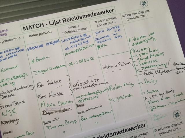volle match lijst matchmaking markt